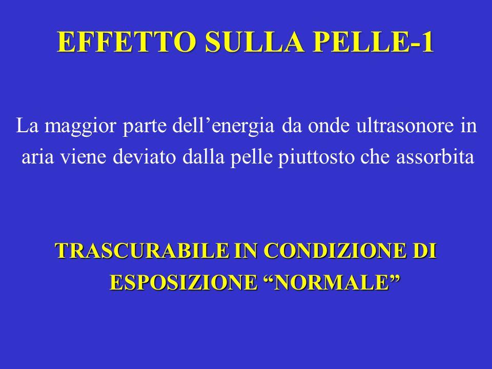 EFFETTO SULLA PELLE-1 La maggior parte dellenergia da onde ultrasonore in aria viene deviato dalla pelle piuttosto che assorbita TRASCURABILE IN CONDI