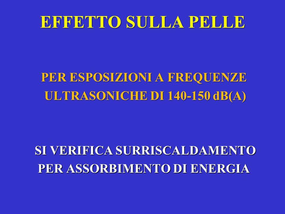 EFFETTO SULLA PELLE PER ESPOSIZIONI A FREQUENZE ULTRASONICHE DI 140-150 dB(A) ULTRASONICHE DI 140-150 dB(A) SI VERIFICA SURRISCALDAMENTO SI VERIFICA S