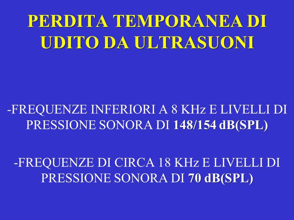 PERDITA TEMPORANEA DI UDITO DA ULTRASUONI 148/154 dB(SPL) -FREQUENZE INFERIORI A 8 KHz E LIVELLI DI PRESSIONE SONORA DI 148/154 dB(SPL) 70 dB(SPL) -FR