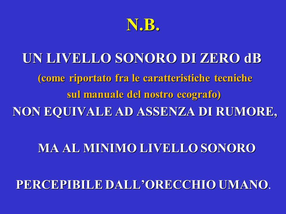 N.B. UN LIVELLO SONORO DI ZERO dB UN LIVELLO SONORO DI ZERO dB (come riportato fra le caratteristiche tecniche sul manuale del nostro ecografo) sul ma