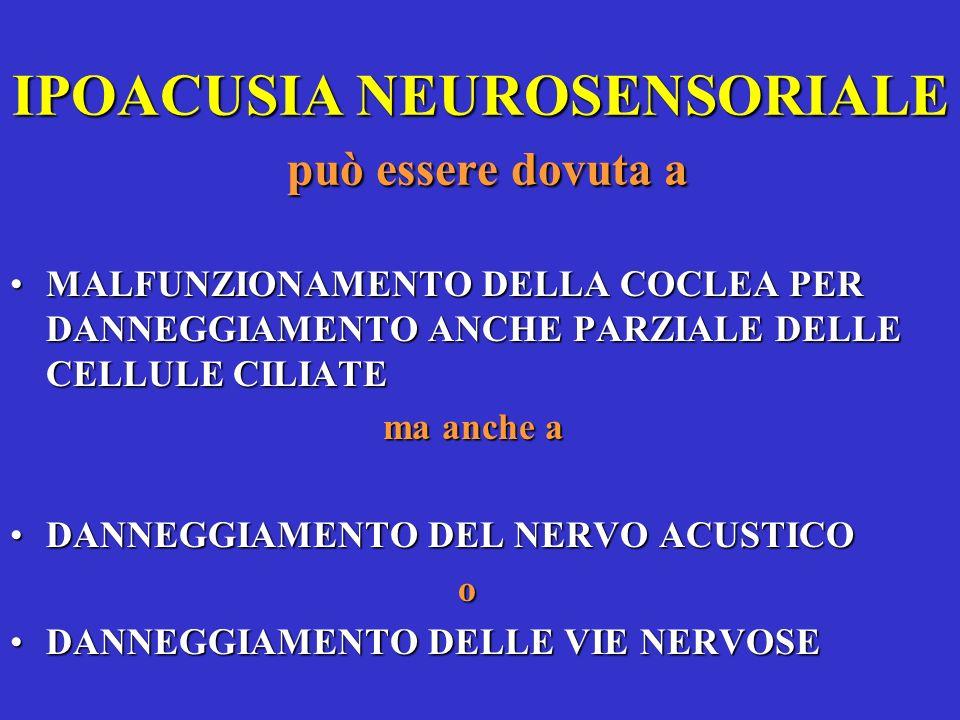 IPOACUSIA NEUROSENSORIALE può essere dovuta a MALFUNZIONAMENTO DELLA COCLEA PER DANNEGGIAMENTO ANCHE PARZIALE DELLE CELLULE CILIATEMALFUNZIONAMENTO DE