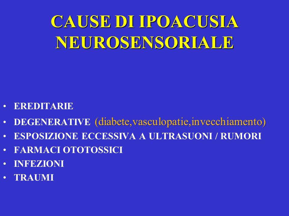 CAUSE DI IPOACUSIA NEUROSENSORIALE EREDITARIE (diabete,vasculopatie,invecchiamento)DEGENERATIVE (diabete,vasculopatie,invecchiamento) ESPOSIZIONE ECCE