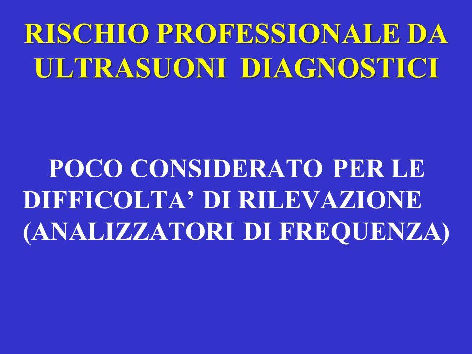 RISCHIO PROFESSIONALE DA ULTRASUONI DIAGNOSTICI POCO CONSIDERATO PER LE DIFFICOLTA DI RILEVAZIONE (ANALIZZATORI DI FREQUENZA)