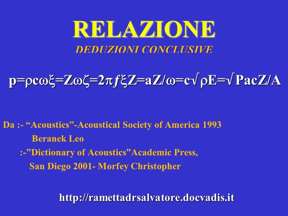 RELAZIONE DEDUZIONI CONCLUSIVE p= c =Z =2 ƒ Z=aZ/ =c E= PacZ/A Da :- Acoustics-Acoustical Society of America 1993 Beranek Leo :-Dictionary of Acoustic
