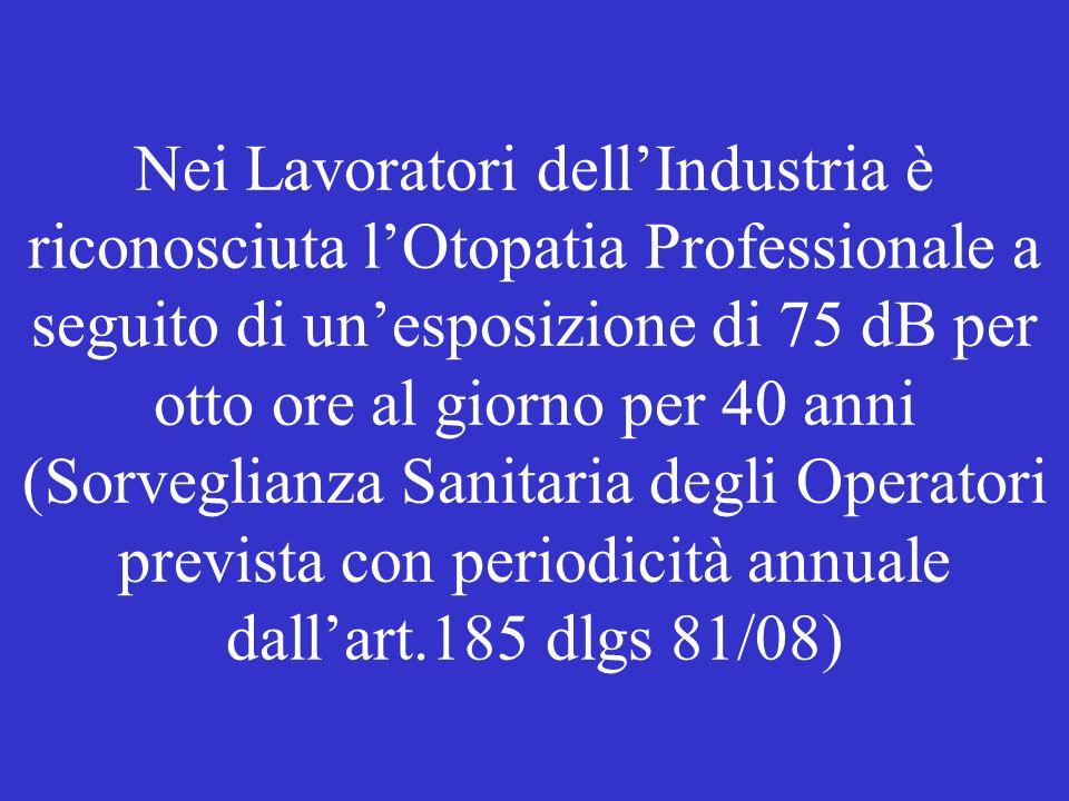 Nei Lavoratori dellIndustria è riconosciuta lOtopatia Professionale a seguito di unesposizione di 75 dB per otto ore al giorno per 40 anni (Sorveglian