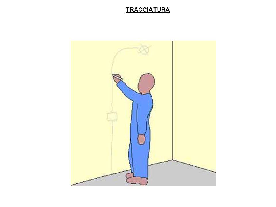 TRACCIATURA