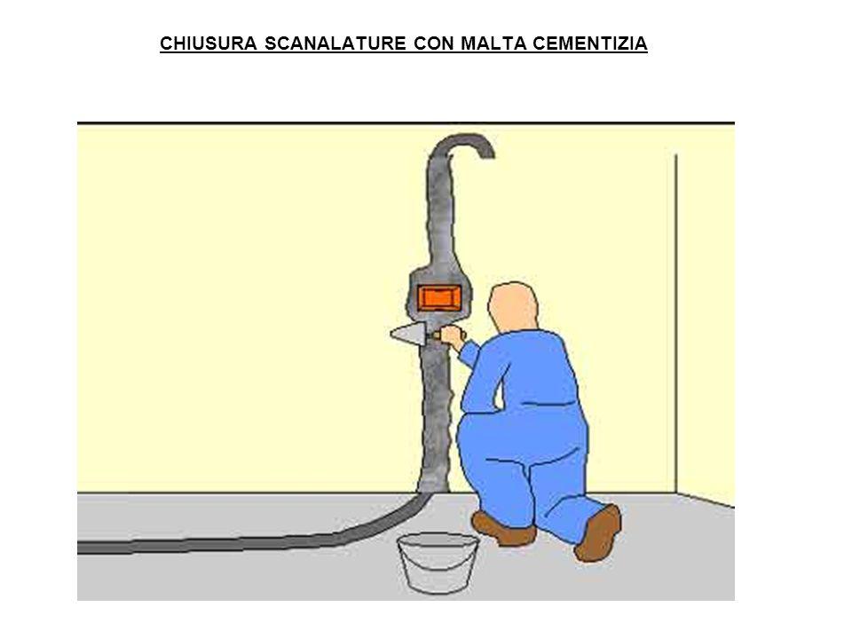 CHIUSURA SCANALATURE CON MALTA CEMENTIZIA