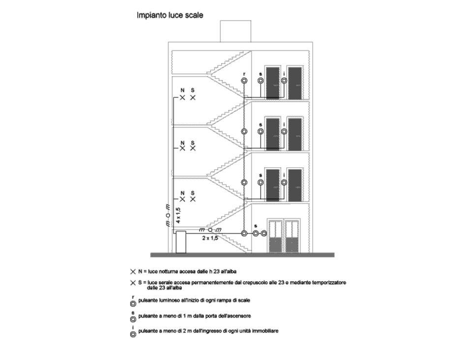 Potenza degli elettrodomestici forno elettrico + piastre elettriche: potenza nominale 2000 W; lavastoviglie: potenza nominale2000 W; gruppo congelatore + frigorifero: potenza nominale 500 W; cappa di aspirazione, comprese luci: potenza nominale 200 W; piccoli elettrodomestici da cucina: potenza nominale 200 W; Totale Potenza Pmax.4.900 W Consideranto fattore di contemporaneità pari a 0,5 si ha P=0,5*Pmax = 2450 W.