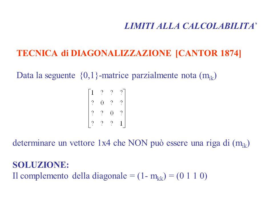 LIMITI ALLA CALCOLABILITA TECNICA di DIAGONALIZZAZIONE [CANTOR 1874] Data la seguente {0,1}-matrice parzialmente nota (m ik ) determinare un vettore 1