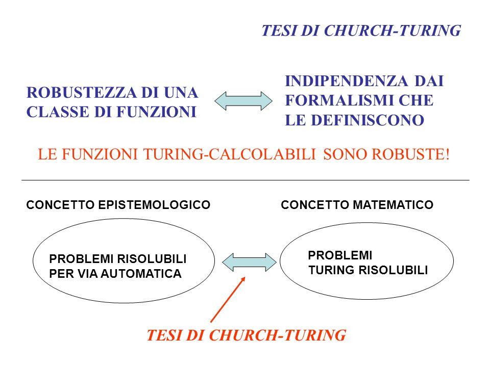 TESI DI CHURCH-TURING ROBUSTEZZA DI UNA CLASSE DI FUNZIONI INDIPENDENZA DAI FORMALISMI CHE LE DEFINISCONO LE FUNZIONI TURING-CALCOLABILI SONO ROBUSTE!