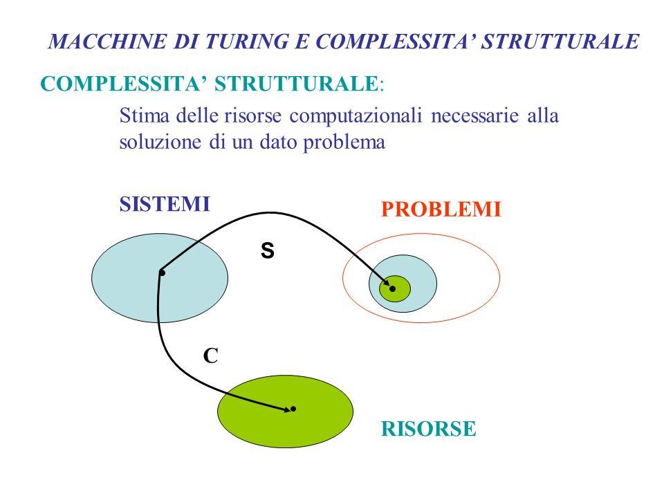 MACCHINE DI TURING E COMPLESSITA STRUTTURALE COMPLESSITA STRUTTURALE: Stima delle risorse computazionali necessarie alla soluzione di un dato problema