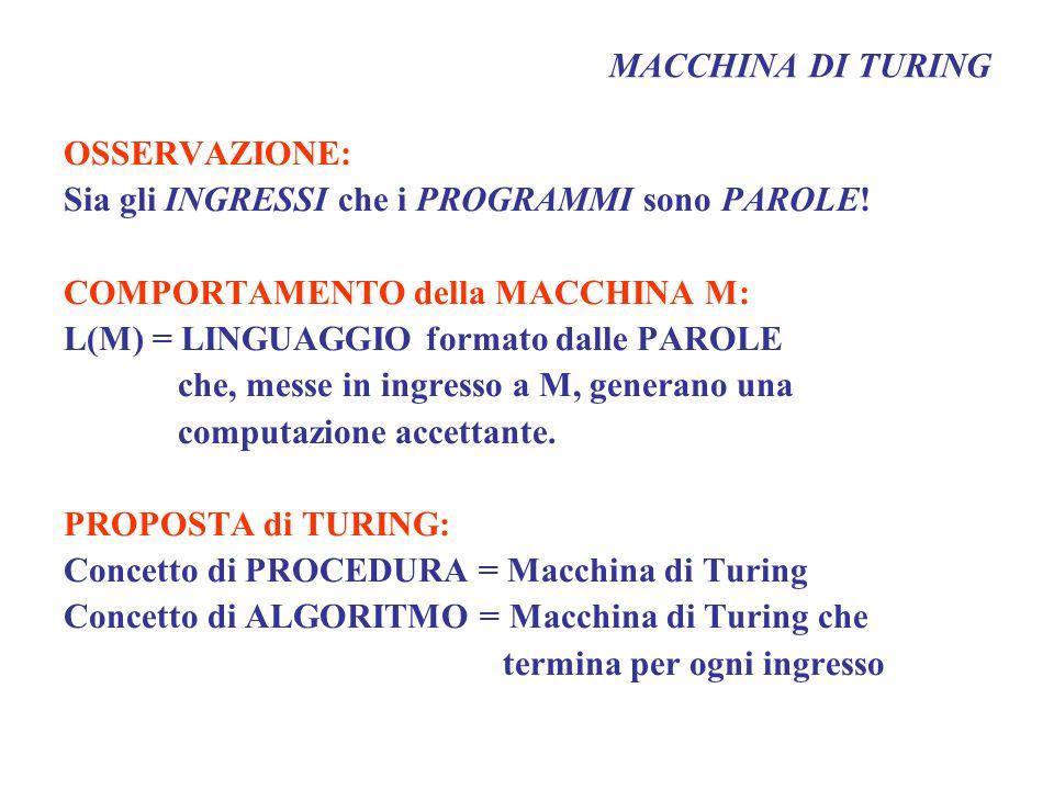 MACCHINA DI TURING MACCHINA di TURING UNIVERSALE: Macchina U che, su ingresso W#Y, interpreta Y come (codifica di) una Macchina di Turing e accetta W se W L(Y) PROPOSTA di TURING: MACCHINA di TURING = Programma per calcolatore MACCHINA UNIVERSALE = Calcolatore = Interprete