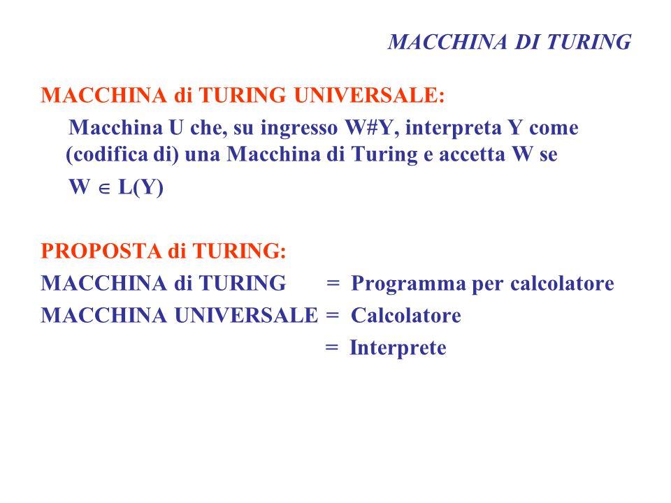 MACCHINA DI TURING MACCHINA di TURING UNIVERSALE: Macchina U che, su ingresso W#Y, interpreta Y come (codifica di) una Macchina di Turing e accetta W