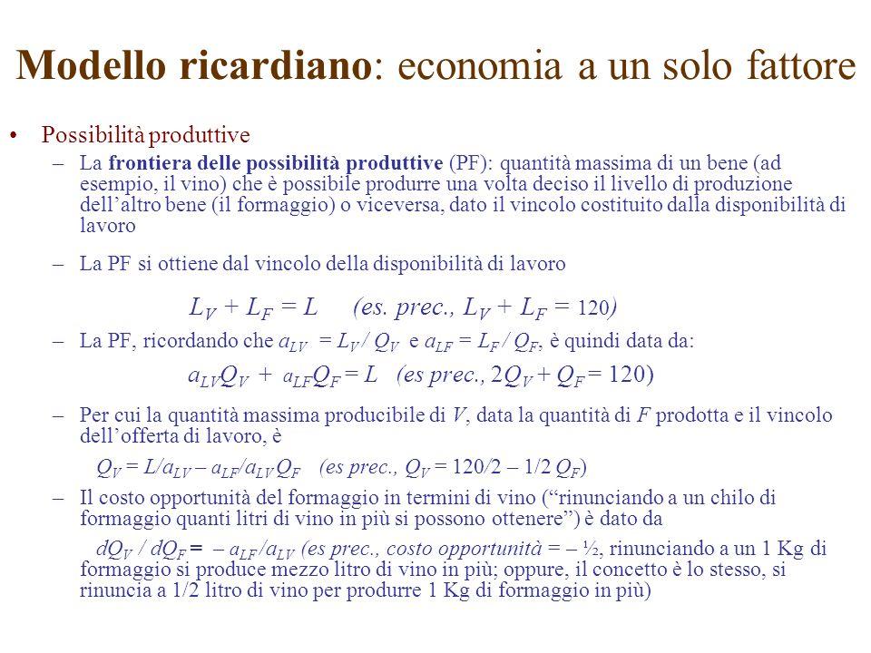 Possibilità produttive –La frontiera delle possibilità produttive (PF): quantità massima di un bene (ad esempio, il vino) che è possibile produrre una