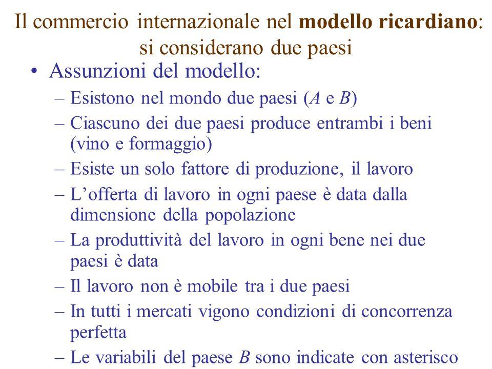 Il commercio internazionale nel modello ricardiano: si considerano due paesi Assunzioni del modello: –Esistono nel mondo due paesi (A e B) –Ciascuno d