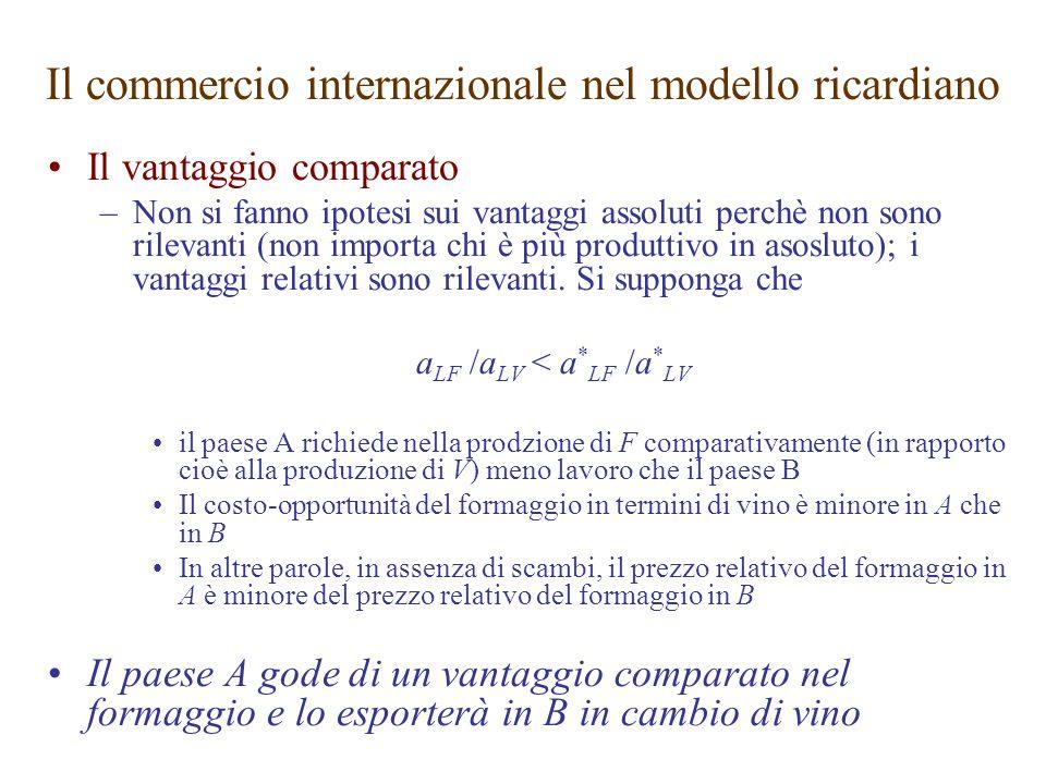 Il vantaggio comparato –Non si fanno ipotesi sui vantaggi assoluti perchè non sono rilevanti (non importa chi è più produttivo in asosluto); i vantaggi relativi sono rilevanti.