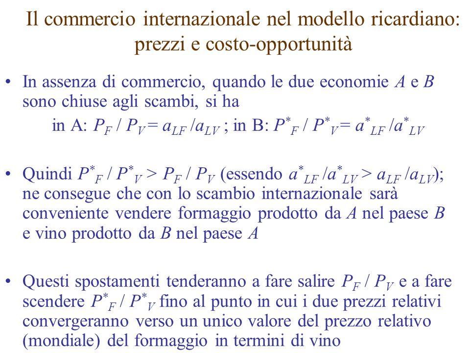 In assenza di commercio, quando le due economie A e B sono chiuse agli scambi, si ha in A: P F / P V = a LF /a LV ; in B: P * F / P * V = a * LF /a * LV Quindi P * F / P * V > P F / P V (essendo a * LF /a * LV > a LF /a LV ); ne consegue che con lo scambio internazionale sarà conveniente vendere formaggio prodotto da A nel paese B e vino prodotto da B nel paese A Questi spostamenti tenderanno a fare salire P F / P V e a fare scendere P * F / P * V fino al punto in cui i due prezzi relativi convergeranno verso un unico valore del prezzo relativo (mondiale) del formaggio in termini di vino Il commercio internazionale nel modello ricardiano: prezzi e costo-opportunità
