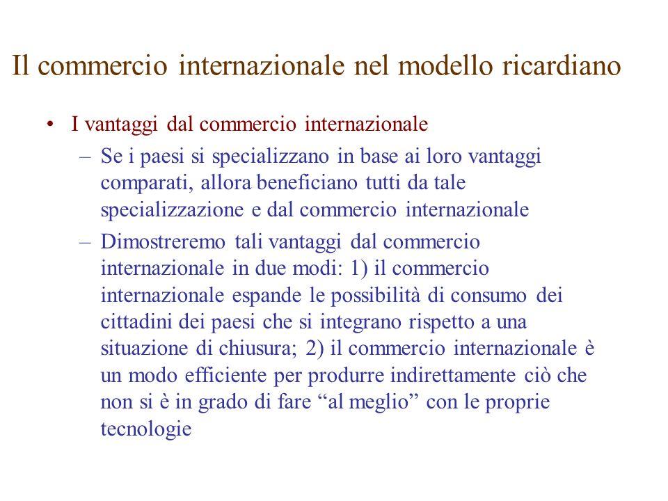 I vantaggi dal commercio internazionale –Se i paesi si specializzano in base ai loro vantaggi comparati, allora beneficiano tutti da tale specializzaz