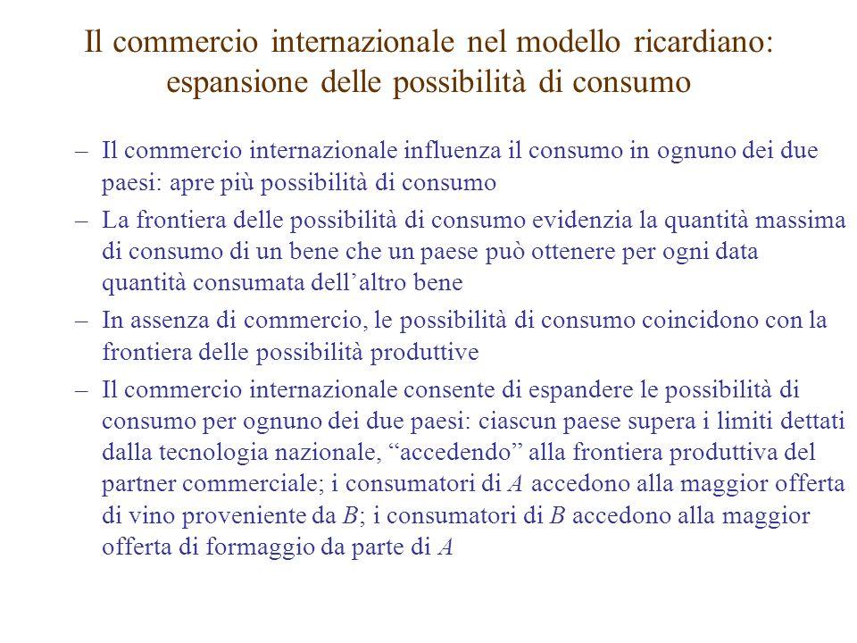 –Il commercio internazionale influenza il consumo in ognuno dei due paesi: apre più possibilità di consumo –La frontiera delle possibilità di consumo
