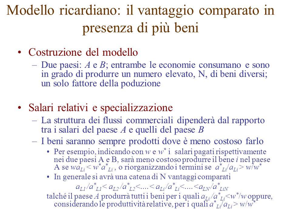 Costruzione del modello –Due paesi: A e B; entrambe le economie consumano e sono in grado di produrre un numero elevato, N, di beni diversi; un solo f
