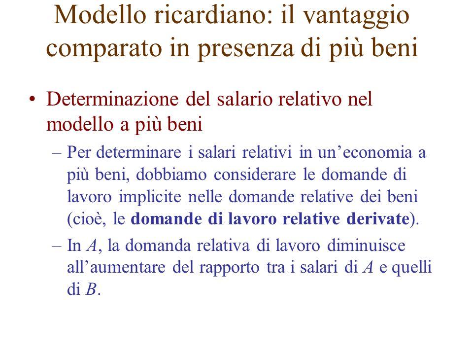 Determinazione del salario relativo nel modello a più beni –Per determinare i salari relativi in uneconomia a più beni, dobbiamo considerare le domande di lavoro implicite nelle domande relative dei beni (cioè, le domande di lavoro relative derivate).