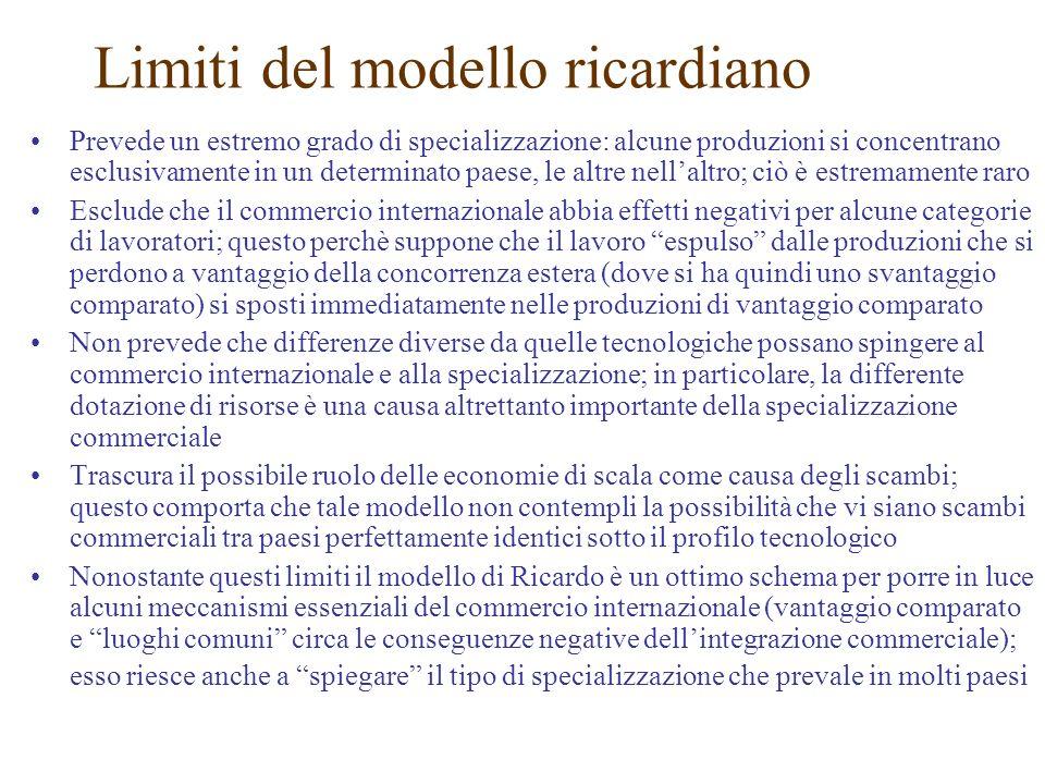 Limiti del modello ricardiano Prevede un estremo grado di specializzazione: alcune produzioni si concentrano esclusivamente in un determinato paese, l