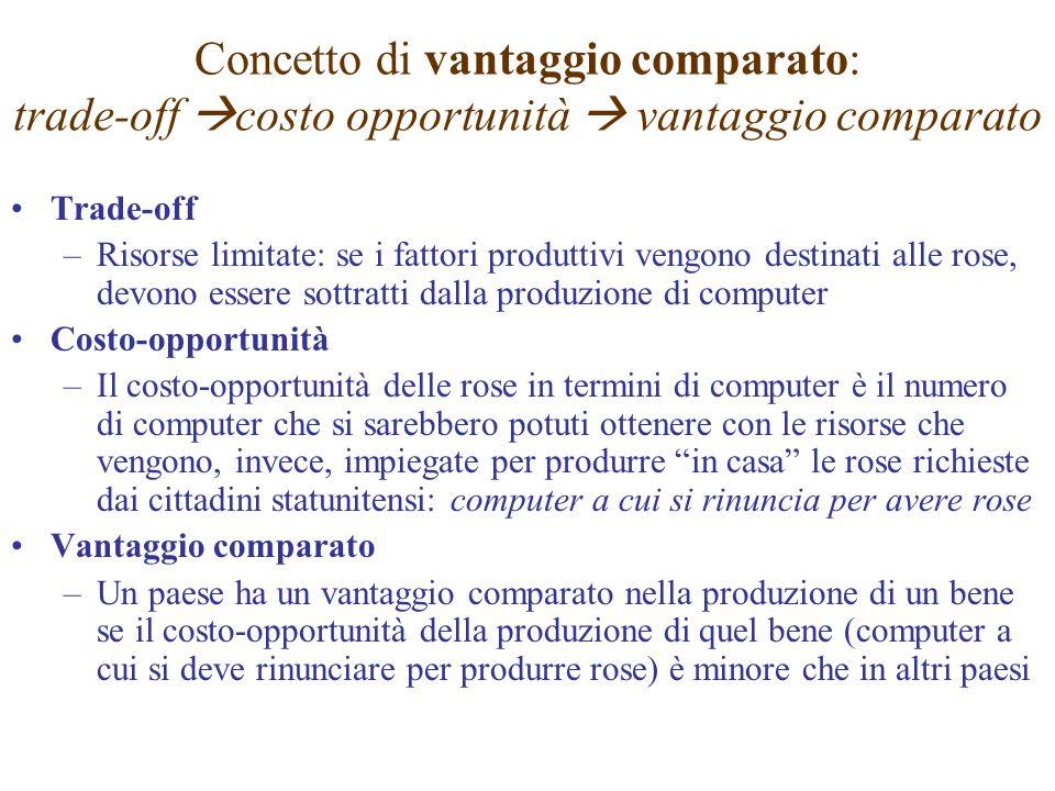 Trade-off –Risorse limitate: se i fattori produttivi vengono destinati alle rose, devono essere sottratti dalla produzione di computer Costo-opportuni