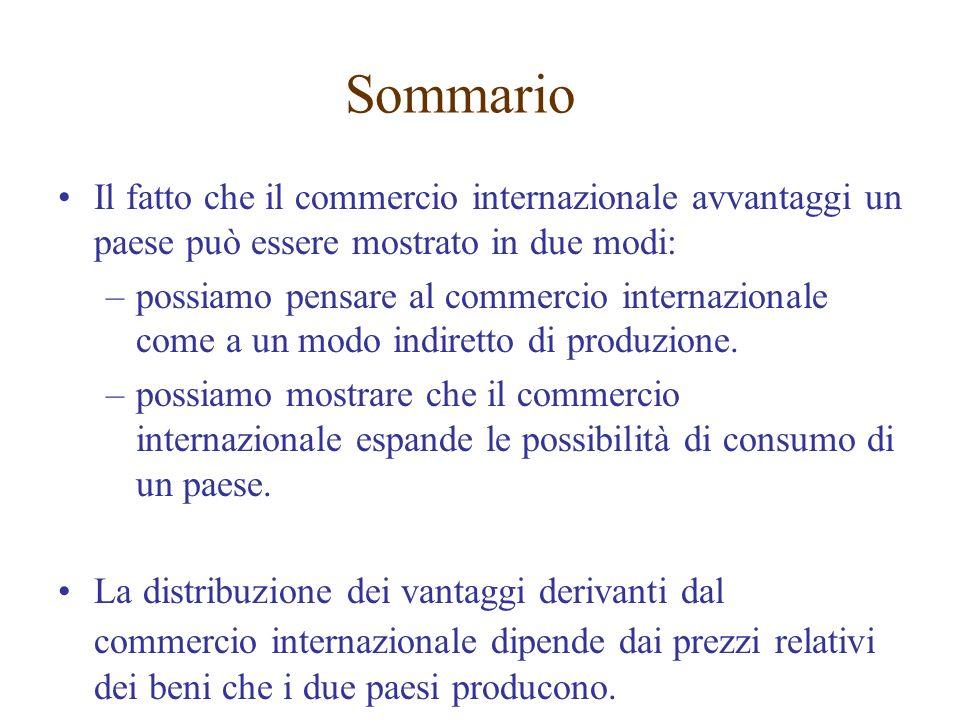 Il fatto che il commercio internazionale avvantaggi un paese può essere mostrato in due modi: –possiamo pensare al commercio internazionale come a un modo indiretto di produzione.
