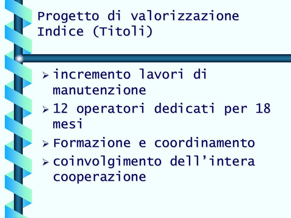 Progetto di valorizzazione Indice (Titoli) incremento lavori di manutenzione incremento lavori di manutenzione 12 operatori dedicati per 18 mesi 12 op