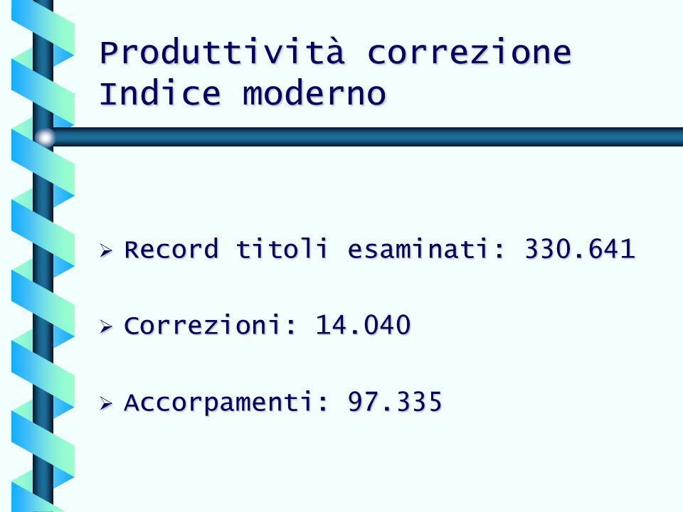 Produttività correzione Indice moderno Record titoli esaminati: 330.641 Record titoli esaminati: 330.641 Correzioni: 14.040 Correzioni: 14.040 Accorpa
