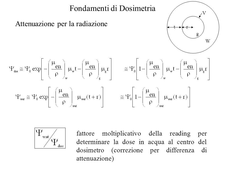 Fondamenti di Dosimetria t r g V W Attenuazione per la radiazione fattore moltiplicativo della reading per determinare la dose in acqua al centro del dosimetro (correzione per differenza di attenuazione)