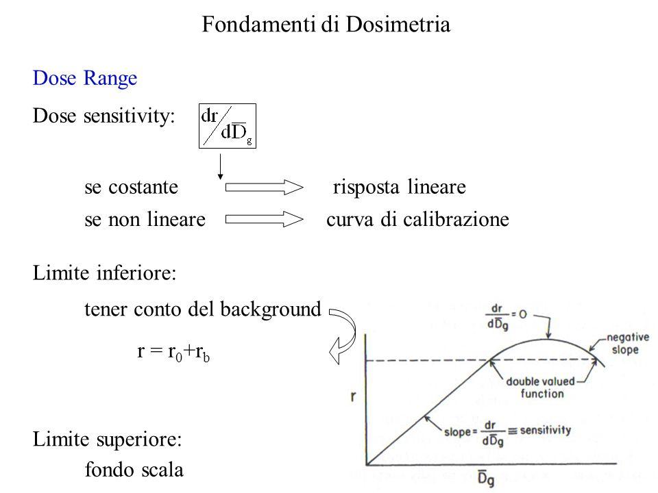 Fondamenti di Dosimetria Dose Range Dose sensitivity: se costante risposta lineare se non lineare curva di calibrazione Limite inferiore: r = r 0 +r b