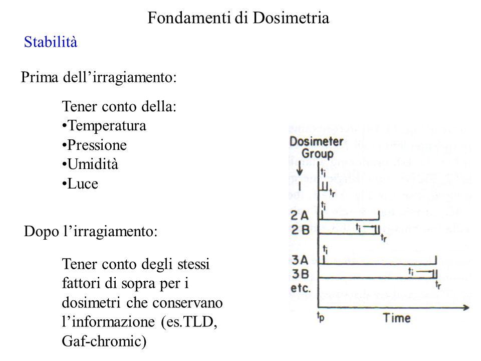 Fondamenti di Dosimetria Stabilità Prima dellirragiamento: Tener conto della: Temperatura Pressione Umidità Luce Dopo lirragiamento: Tener conto degli stessi fattori di sopra per i dosimetri che conservano linformazione (es.TLD, Gaf-chromic)