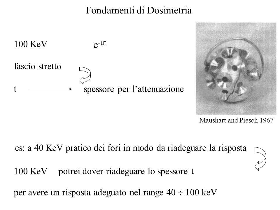 Fondamenti di Dosimetria tspessore per lattenuazione fascio stretto es: a 40 KeV pratico dei fori in modo da riadeguare la risposta e-μte-μt 100 KeV p
