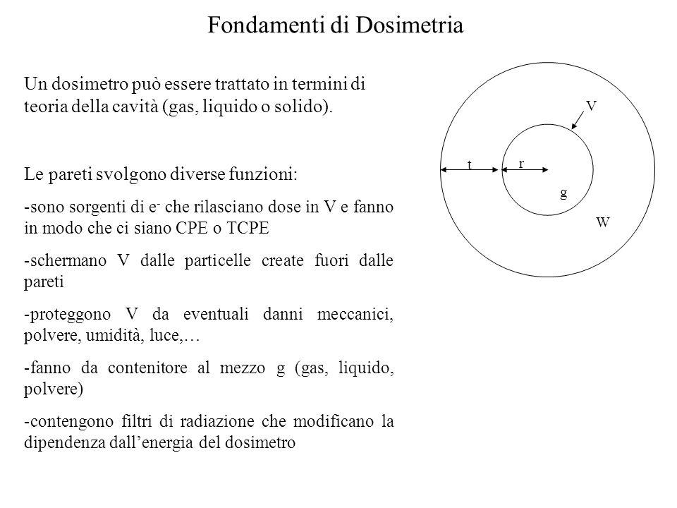 Fondamenti di Dosimetria Un dosimetro può essere trattato in termini di teoria della cavità (gas, liquido o solido). Le pareti svolgono diverse funzio