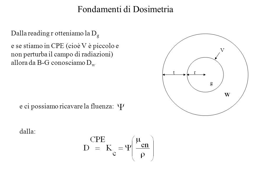 Fondamenti di Dosimetria t r g V W Dalla reading r otteniamo la D g e se stiamo in CPE (cioè V è piccolo e non perturba il campo di radiazioni) allora da B-G conosciamo D w e ci possiamo ricavare la fluenza: dalla: