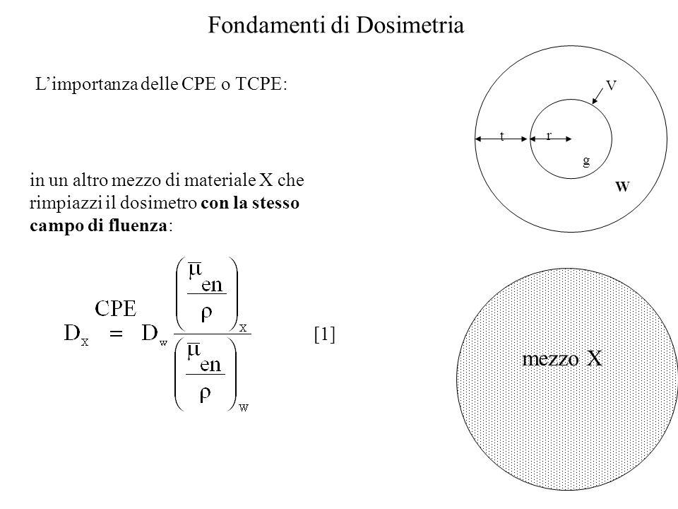 Fondamenti di Dosimetria t r g V W in un altro mezzo di materiale X che rimpiazzi il dosimetro con la stesso campo di fluenza: Limportanza delle CPE o