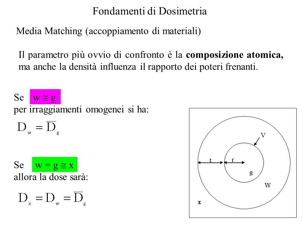 Fondamenti di Dosimetria Media Matching (accoppiamento di materiali) Il parametro più ovvio di confronto è la composizione atomica, ma anche la densità influenza il rapporto dei poteri frenanti.
