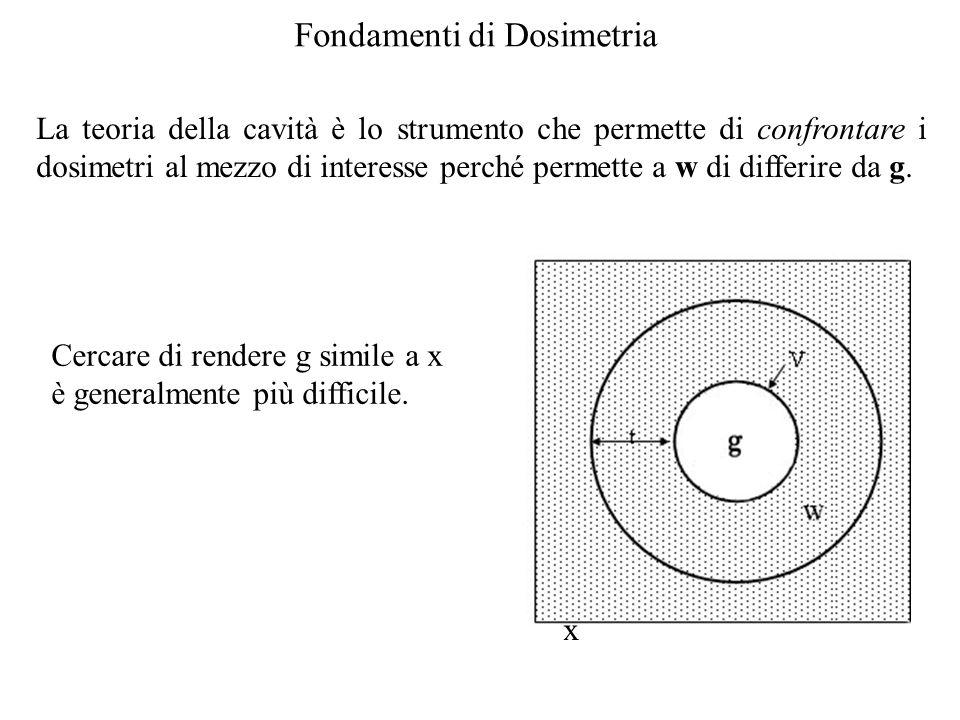 Fondamenti di Dosimetria La teoria della cavità è lo strumento che permette di confrontare i dosimetri al mezzo di interesse perché permette a w di differire da g.