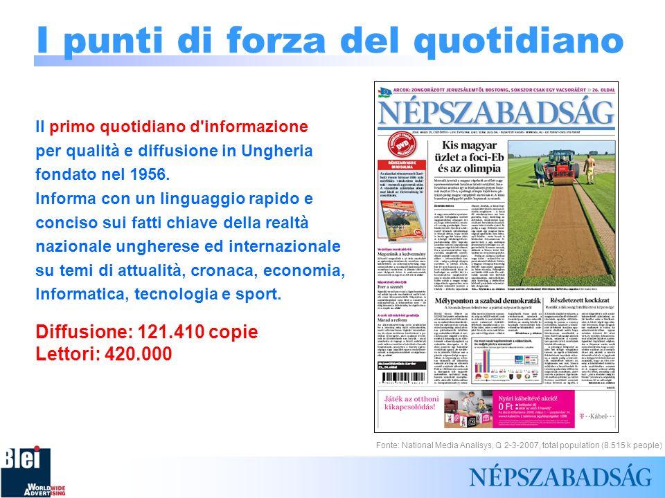 I punti di forza del quotidiano Diffusione: 121.410 copie Lettori: 420.000 Il primo quotidiano d informazione per qualità e diffusione in Ungheria fondato nel 1956.