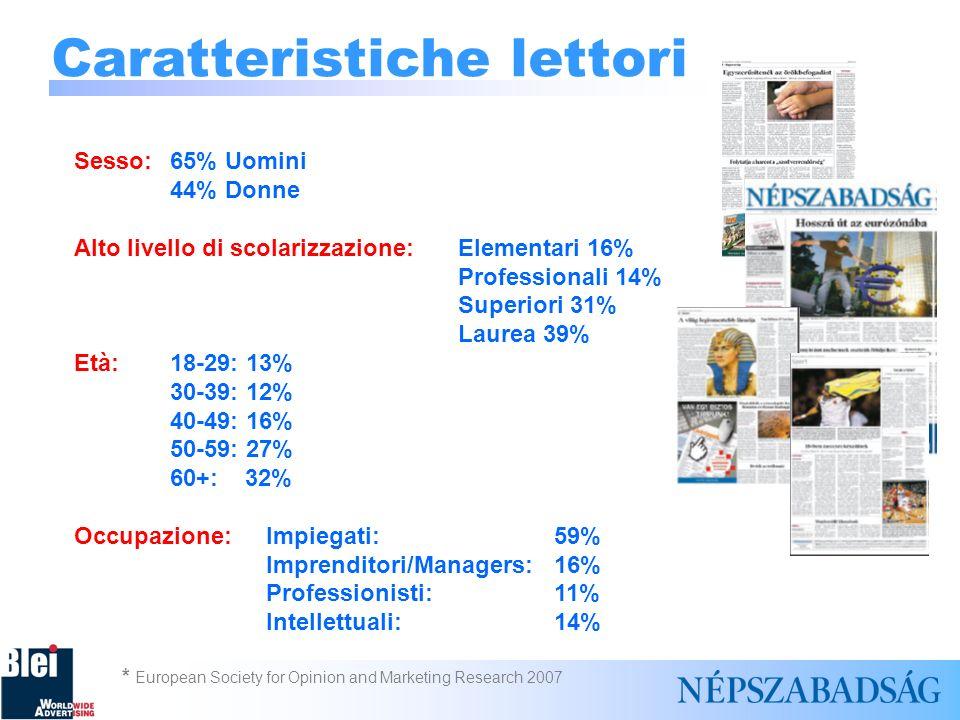 Caratteristiche lettori Sesso: 65% Uomini 44% Donne Alto livello di scolarizzazione: Elementari 16% Professionali 14% Superiori 31% Laurea 39% Età: 18-29: 13% 30-39: 12% 40-49: 16% 50-59: 27% 60+: 32% Occupazione: Impiegati:59% Imprenditori/Managers:16% Professionisti:11% Intellettuali:14% * European Society for Opinion and Marketing Research 2007