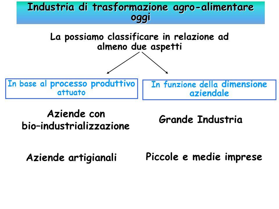 Industria di trasformazione agro-alimentare oggi La possiamo classificare in relazione ad almeno due aspetti In base al processo produttivo attuato In