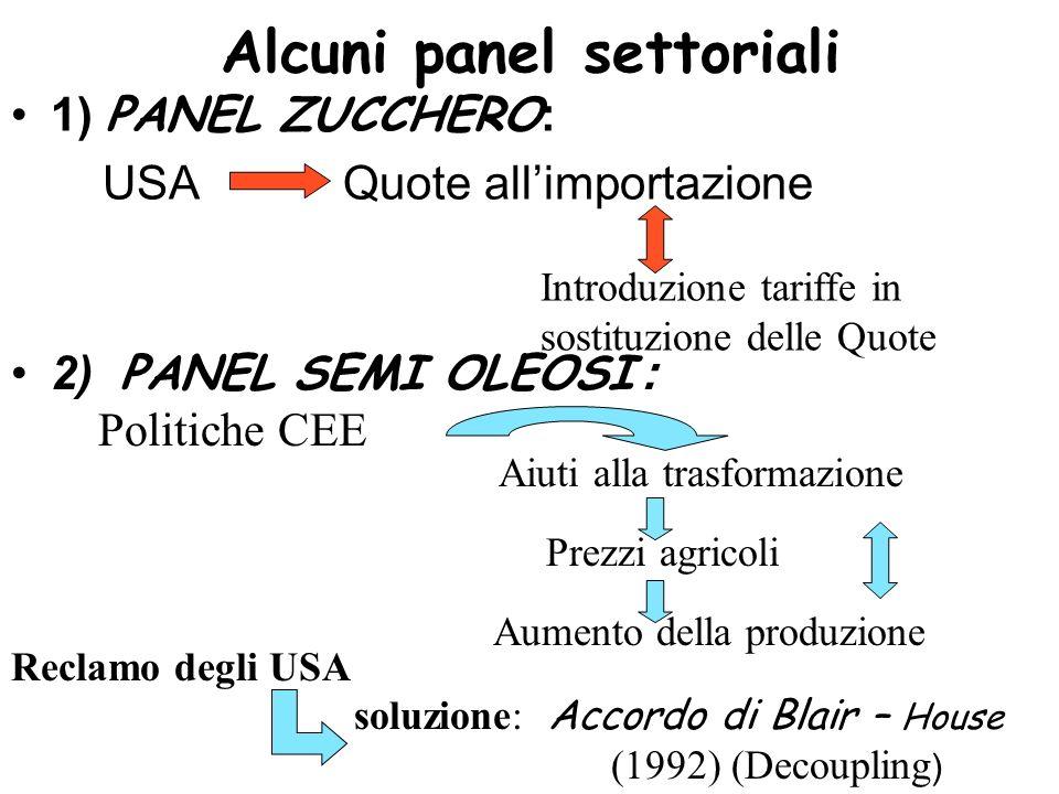 Alcuni panel settoriali 1) PANEL ZUCCHERO : USA Quote allimportazione Introduzione tariffe in sostituzione delle Quote 2) PANEL SEMI OLEOSI : Politich