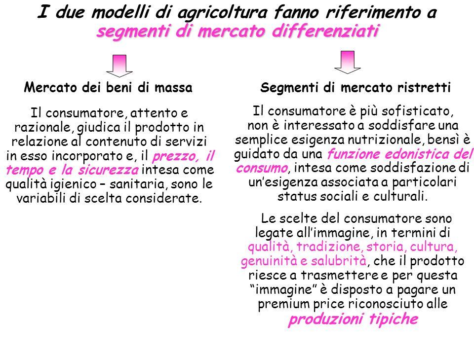 segmenti di mercato differenziati I due modelli di agricoltura fanno riferimento a segmenti di mercato differenziati Mercato dei beni di massaSegmenti