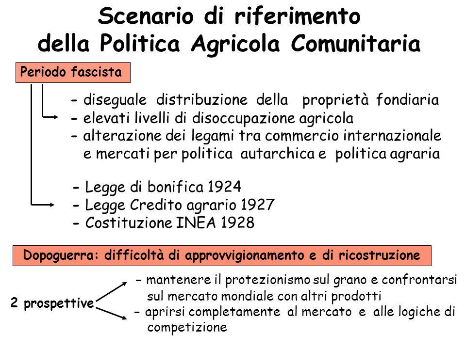 Nascita della Politica Agricola Comunitaria Anni 50 Entrata dellItalia nel Mercato Comune Europeo (MEC) con il Trattato di Roma (1957) e con la Conferenza di Stresa (1958) Il Trattato di Roma ha previsto la necessità di una Politica Agricola Comunitaria con la quale unificare le politiche di settore dei partner, con obiettivi di: - riduzione del divario tra i redditi agricoli e quelli di altri settori - aumento di efficienza del settore agricolo - stabilizzazione dei mercati
