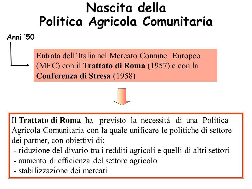 Nascita della Politica Agricola Comunitaria Anni 50 Entrata dellItalia nel Mercato Comune Europeo (MEC) con il Trattato di Roma (1957) e con la Confer