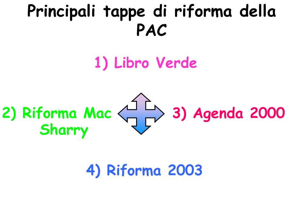 Principali tappe di riforma della PAC 1) Libro Verde 2) Riforma Mac Sharry 3) Agenda 2000 4) Riforma 2003