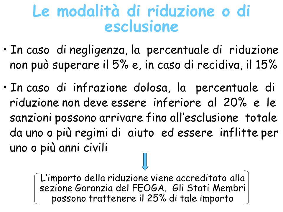 Le modalità di riduzione o di esclusione In caso di negligenza, la percentuale di riduzione non può superare il 5% e, in caso di recidiva, il 15% In c