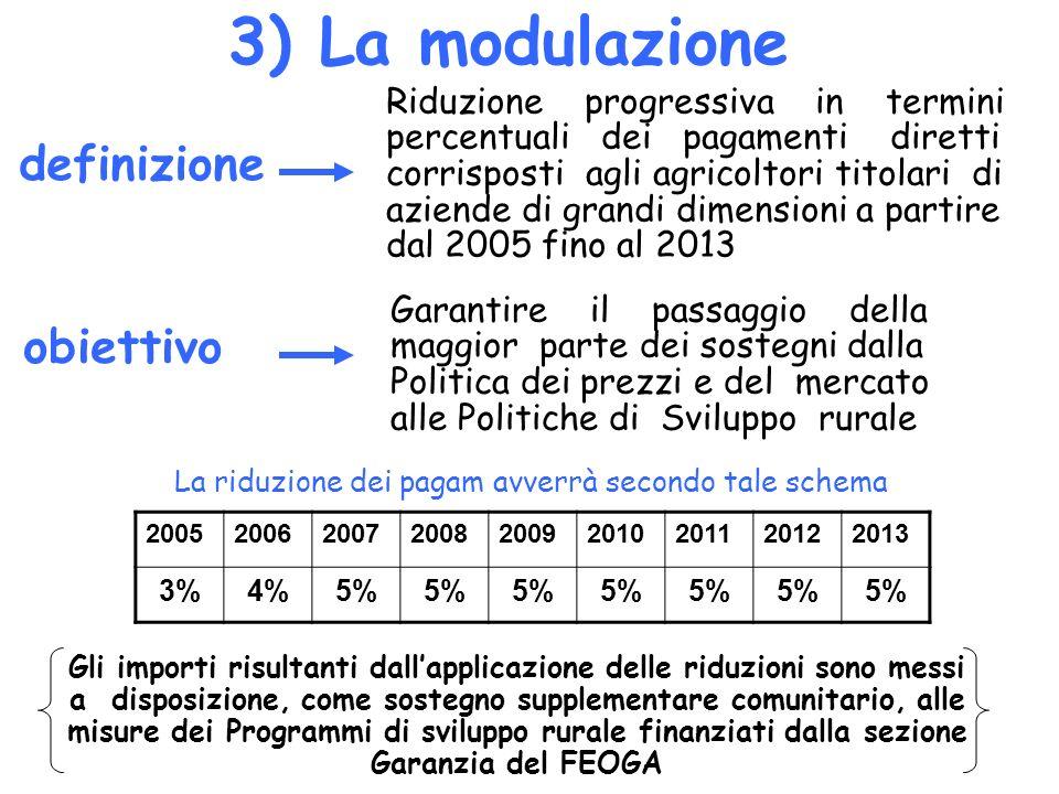 3) La modulazione Riduzione progressiva in termini percentuali dei pagamenti diretti corrisposti agli agricoltori titolari di aziende di grandi dimens