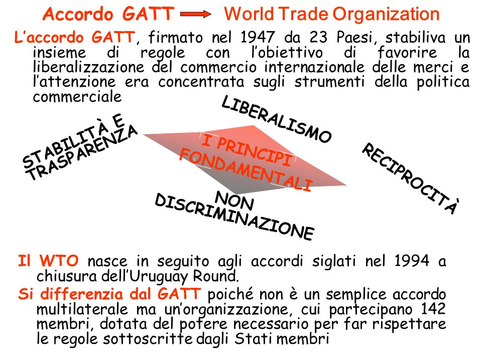 Accordo GATT World Trade Organization Laccordo GATT, firmato nel 1947 da 23 Paesi, stabiliva un insieme di regole con lobiettivo di favorire la libera